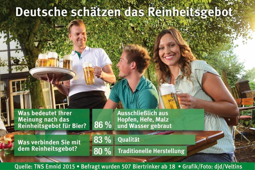 In einer Umfrage verbinden 83 Prozent der Befragten mit dem Reinheitsgebot eine bestimmte Qualität des Bieres und 80 Prozent die traditionelle Herstellung. Foto: djd/Brauerei C. & A. Veltins