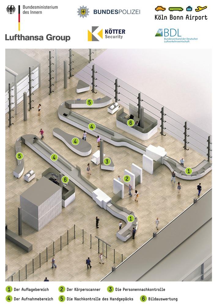 Kontrollen am Flughafen übersichtlicher und entspannter - copyright: obs / BDL