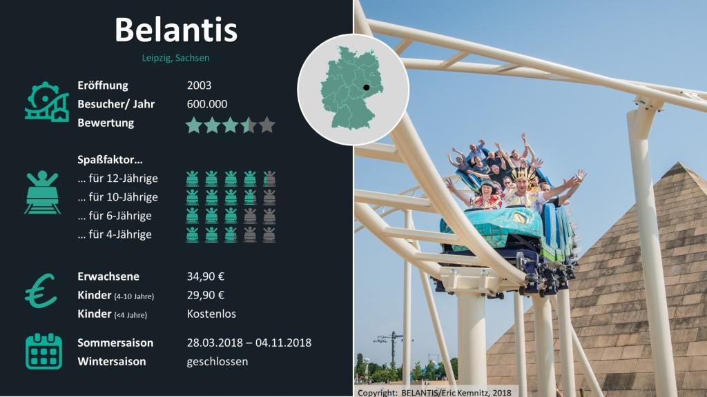 Freizeitpark Belantis in der Übersicht copyright: Travelcircus