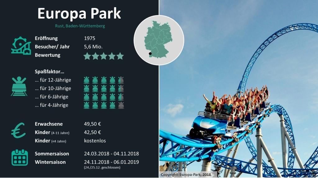 Europa-Park in der Übersicht
