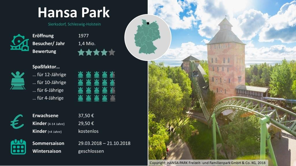 Hansa Park copyright: Travelcircus