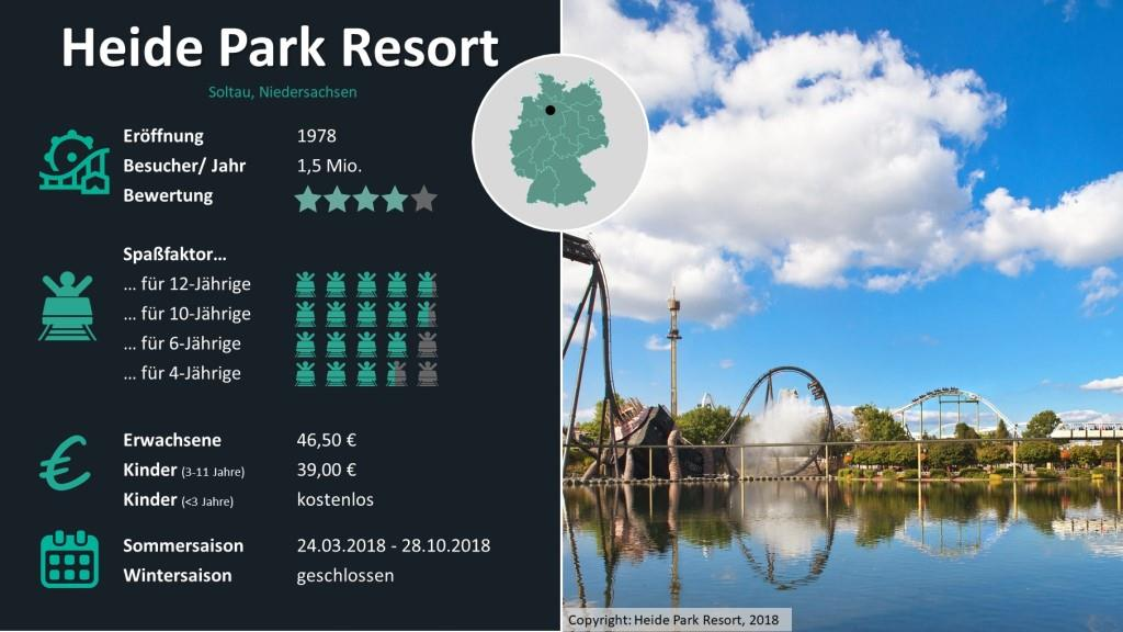 Heide Park Resort in der Übersicht copyright: Travelcircus