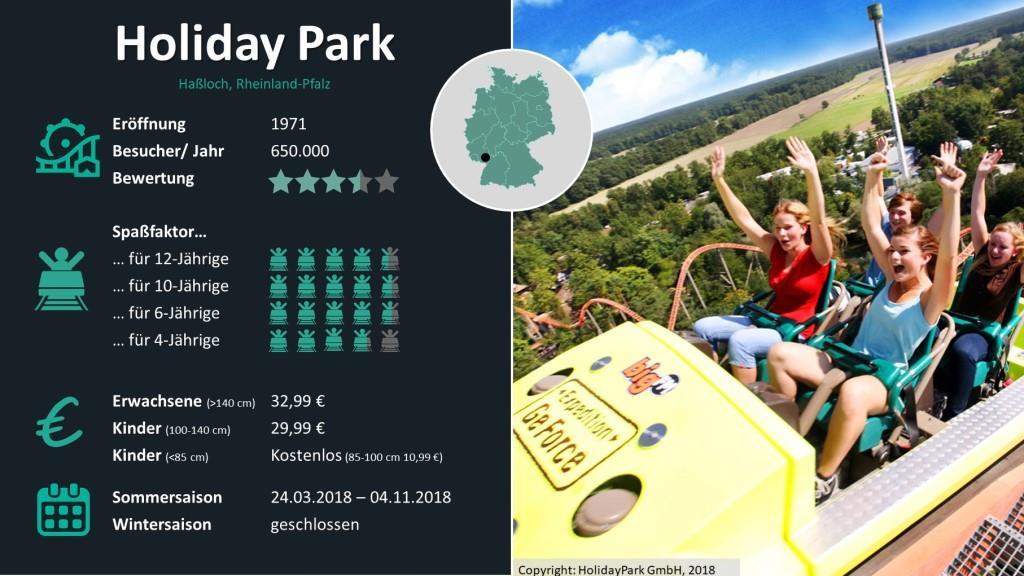 Holiday Park in der Übersicht copyright: Travelcircus