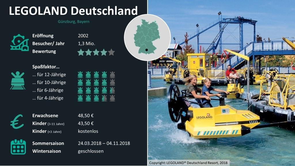 LEGOLAND Deutschland in der Übersicht copyright: Travelcircus