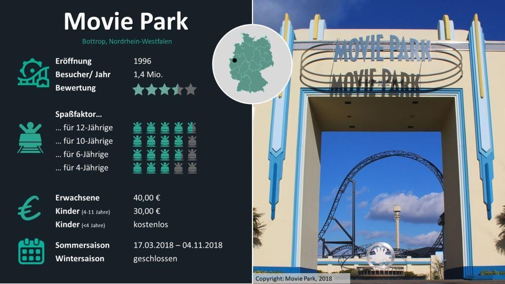 Movie Park Germany in der Übersicht copyright: Travelcircus