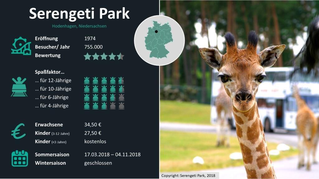 Serengeti Park in der Übersicht copyright: Travelcircus