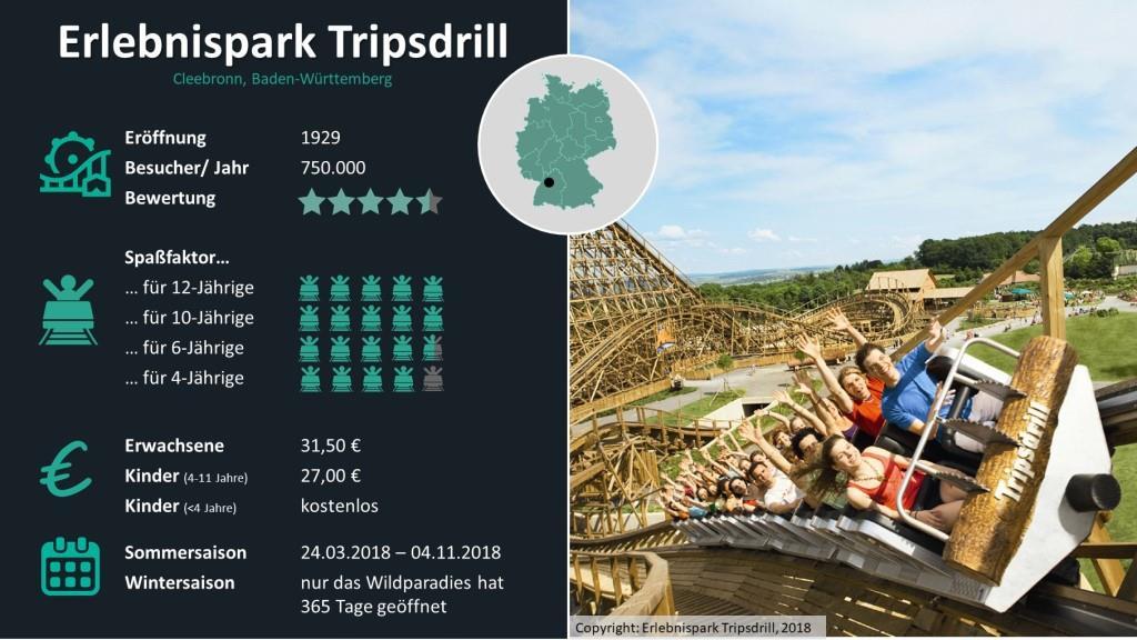 Erlebnispark Tripsdrill in der Übersicht copyright: Travelcircus