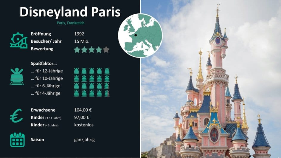Disneyland Paris: Wo Magie und Realität verschmelzen copyright: Travelcircus