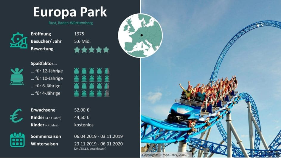 Europa-Park: 95 Hektar voller Adrenalin copyright: Travelcircus / Europa-Park
