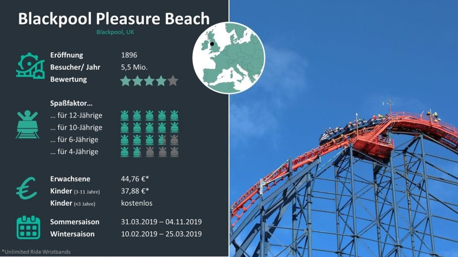 Blackpool Pleasure Beach: Tradition für Adrenalinjäger copyright: Travelcircus