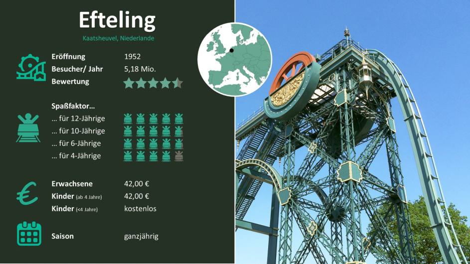 Efteling: Vom Wanderpark zum Familienparadies copyright: Travelcircus