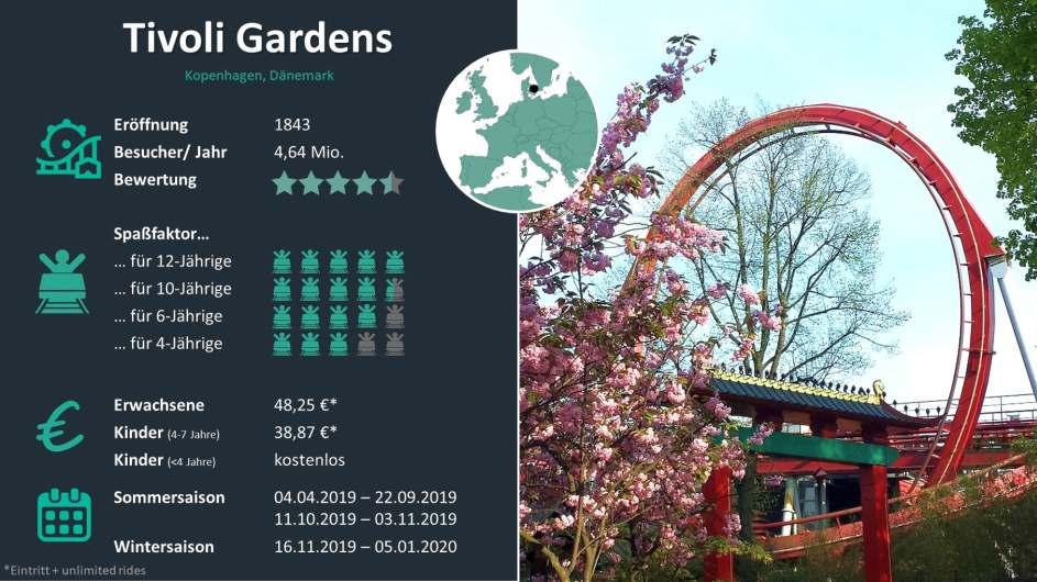 Tivoli Gardens: Achterbahn im Herzen der Stadt copyright: Travelcircus