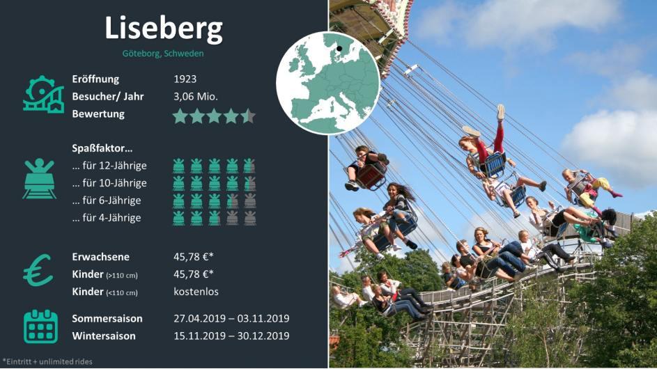 Liseberg: Zwischen Blumenmeer und Fahrgeschäften copyright: Travelcircus