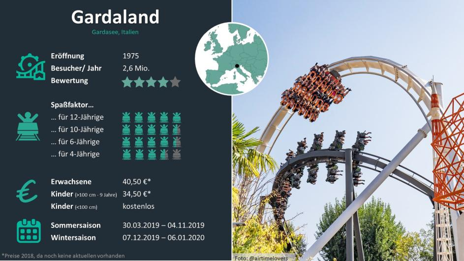 Gardaland: Adrenalinkick am Gardasee copyright: Travelcircus / @airtimelovers