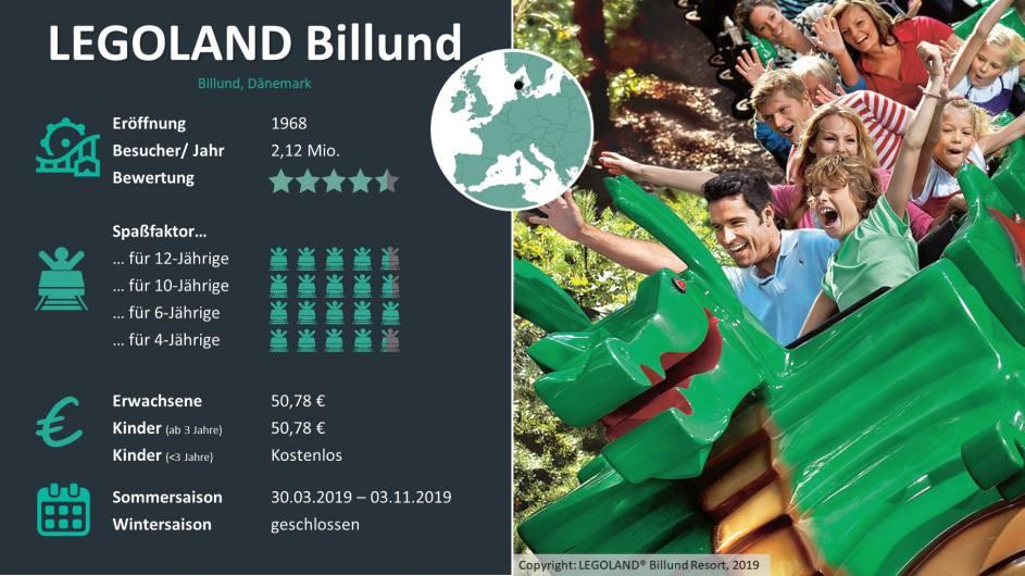 Legoland Billund: Ein Freizeitpark voller Fantasie copyright: Travelcircus / Legoland Billund Resort
