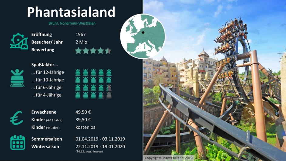 Phantsialand: Ausgezeichneter Freizeitparkspaß copyright: Travelcircus / Phantasialand